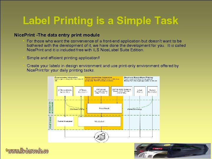 Label Printing is a Simple Task Nice. Print -The data entry print module •