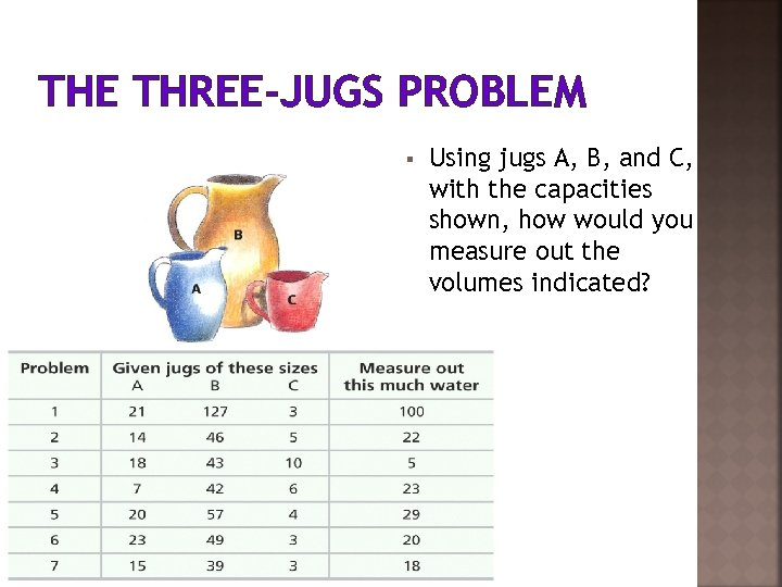 THE THREE-JUGS PROBLEM § Using jugs A, B, and C, with the capacities shown,