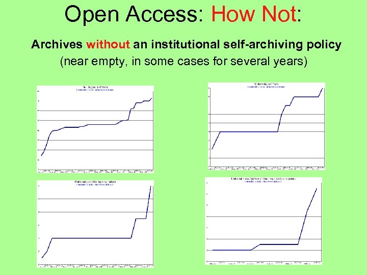 Open Access: How Not: Archives without an institutional self-archiving policy (near empty, in some