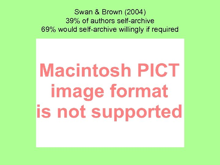 Swan & Brown (2004) 39% of authors self-archive 69% would self-archive willingly if required