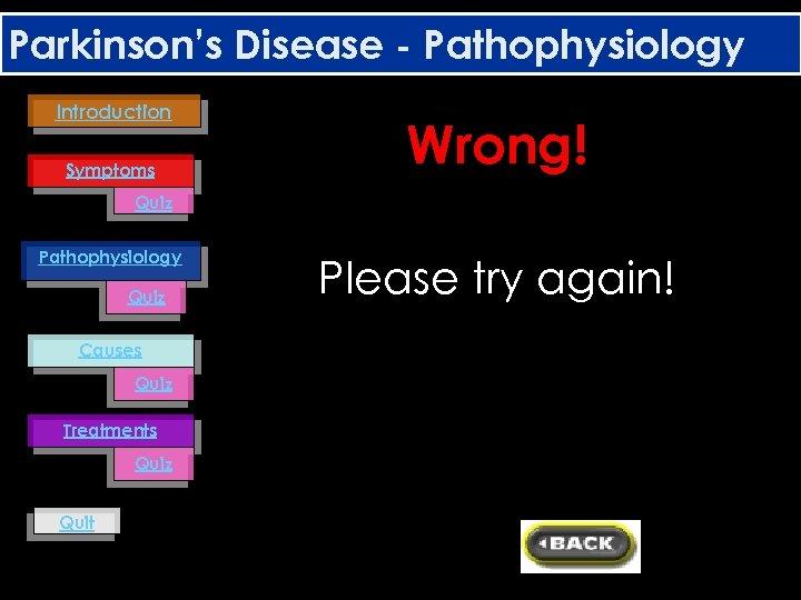Parkinson's Disease - Pathophysiology Introduction Symptoms Wrong! Quiz Pathophysiology Quiz Causes Quiz Treatments Quiz