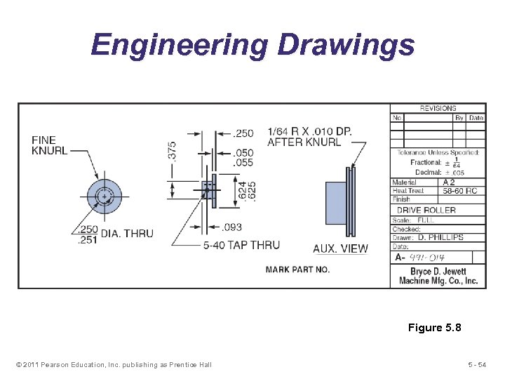 Engineering Drawings Figure 5. 8 © 2011 Pearson Education, Inc. publishing as Prentice Hall