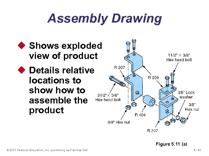 Assembly Drawing u Shows exploded view of product u Details relative locations to show