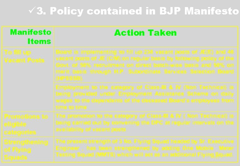 ü 3. Policy contained in BJP Manifesto Items To fill up Vacant Posts Action