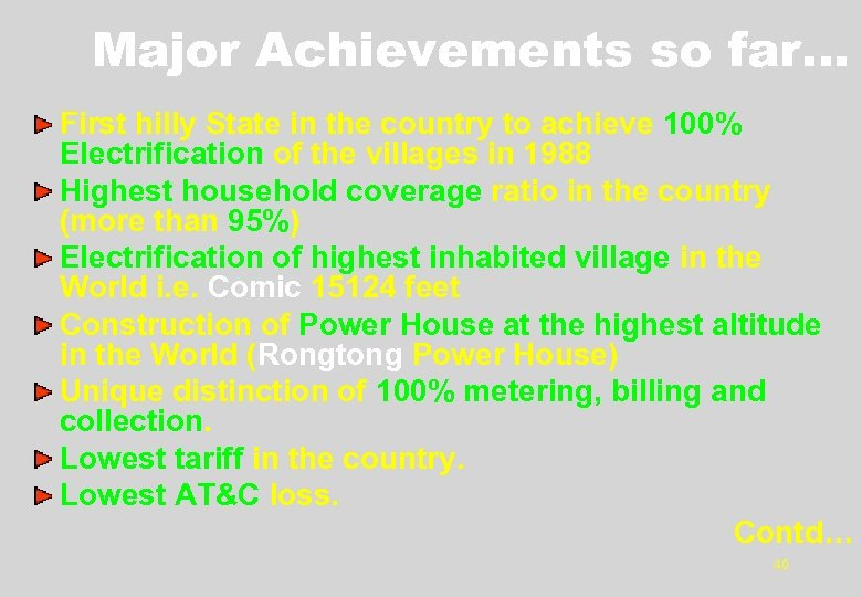 Major Achievements so far… First hilly State in the country to achieve 100% Electrification