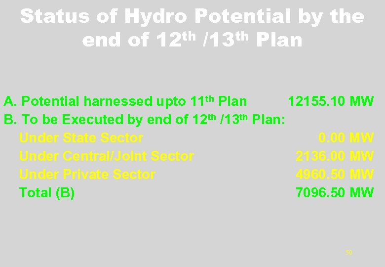 Status of Hydro Potential by the end of 12 th /13 th Plan A.