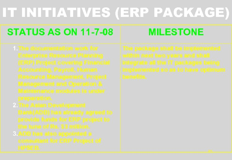 IT INITIATIVES (ERP PACKAGE) STATUS AS ON 11 -7 -08 1. The documentation work