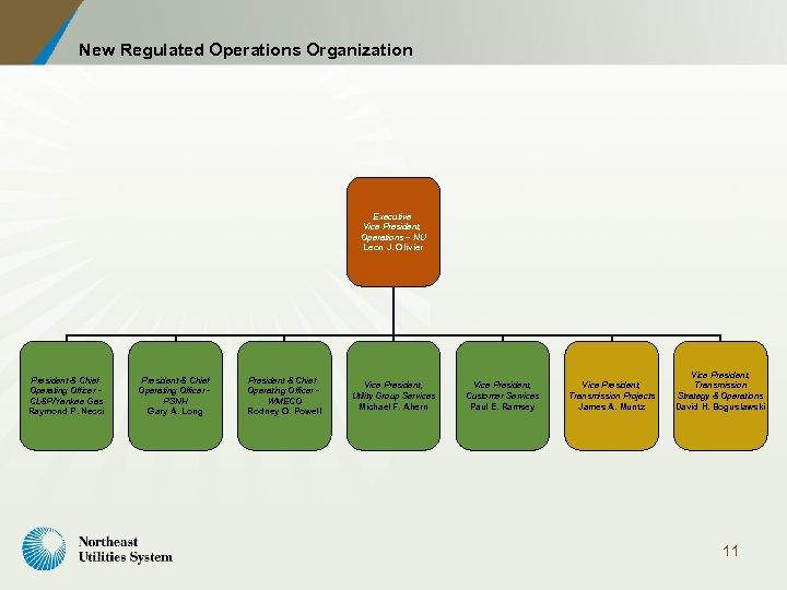 New Regulated Operations Organization Executive Vice President, Operations – NU Leon J. Olivier President