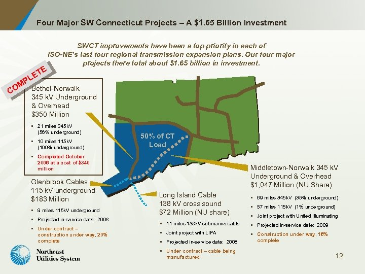 Four Major SW Connecticut Projects – A $1. 65 Billion Investment E SWCT improvements