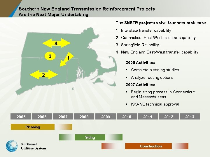 Southern New England Transmission Reinforcement Projects Are the Next Major Undertaking The SNETR projects