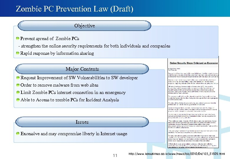 Zombie PC Prevention Law (Draft) Objective Prevent spread of Zombie PCs - strengthen the