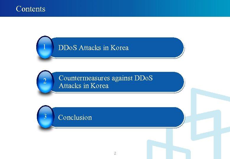 Contents 1 DDo. S Attacks in Korea 2 Countermeasures against DDo. S Attacks in