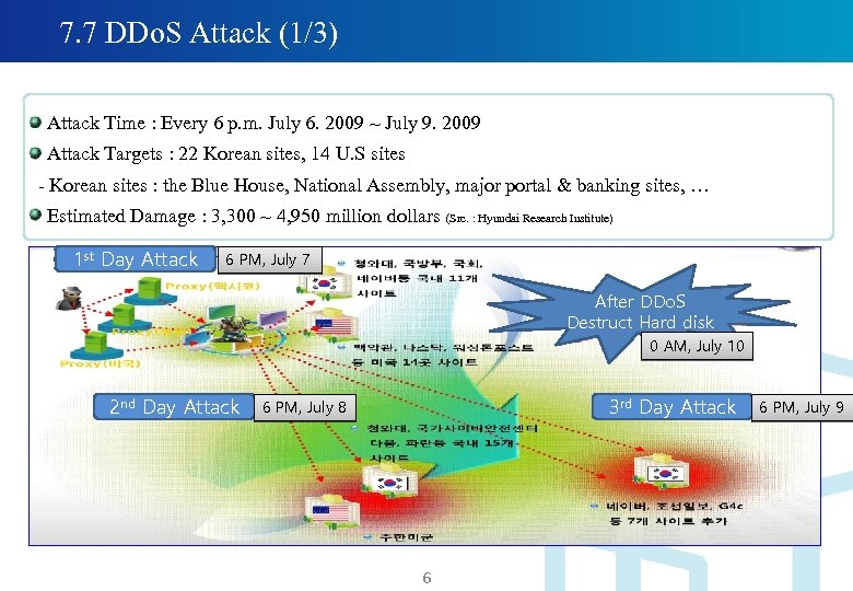 7. 7 DDo. S Attack (1/3) Attack Time : Every 6 p. m. July