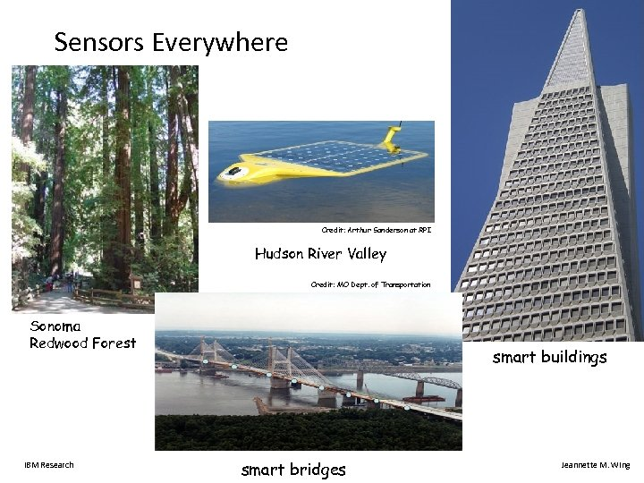 Sensors Everywhere Credit: Arthur Sanderson at RPI Hudson River Valley Credit: MO Dept. of