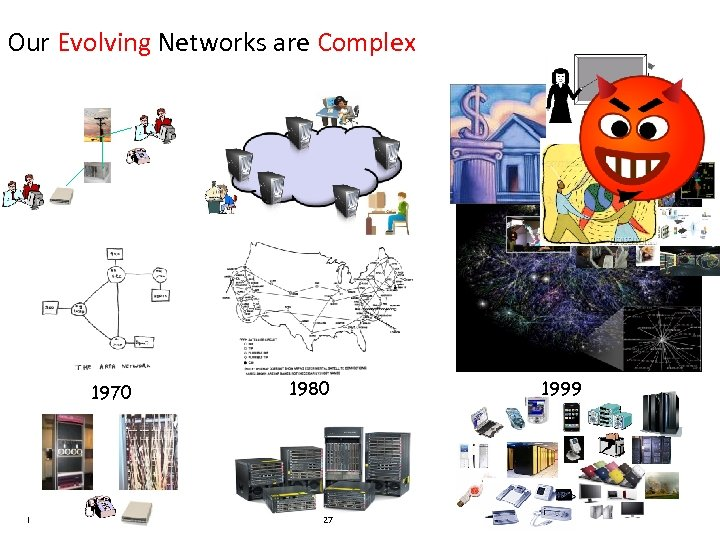 Our Evolving Networks are Complex 1970 IBM Research 1980 27 1999 Jeannette M. Wing