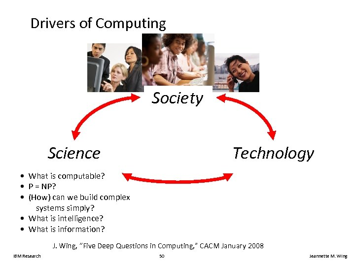 Drivers of Computing Society Science Technology • What is computable? • P = NP?