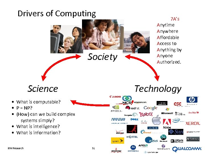 Drivers of Computing Society Science 7 A's Anytime Anywhere Affordable Access to Anything by