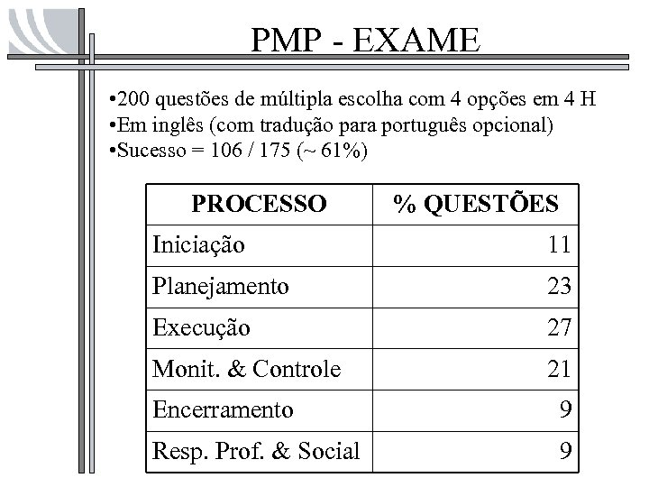 PMP - EXAME • 200 questões de múltipla escolha com 4 opções em 4