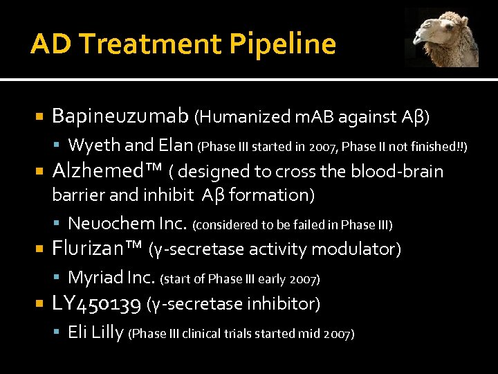AD Treatment Pipeline Bapineuzumab (Humanized m. AB against Aβ) Wyeth and Elan (Phase III