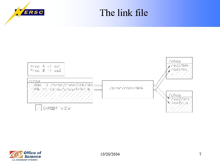 The link file 10/20/2004 7