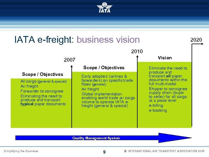 IATA e-freight: business vision 2020 2010 Vision 2007 Scope / Objectives Ö Ö All