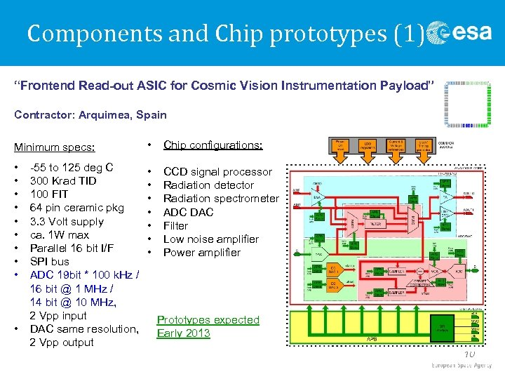 """Components and Chip prototypes (1) """"Frontend Read-out ASIC for Cosmic Vision Instrumentation Payload"""" Contractor:"""