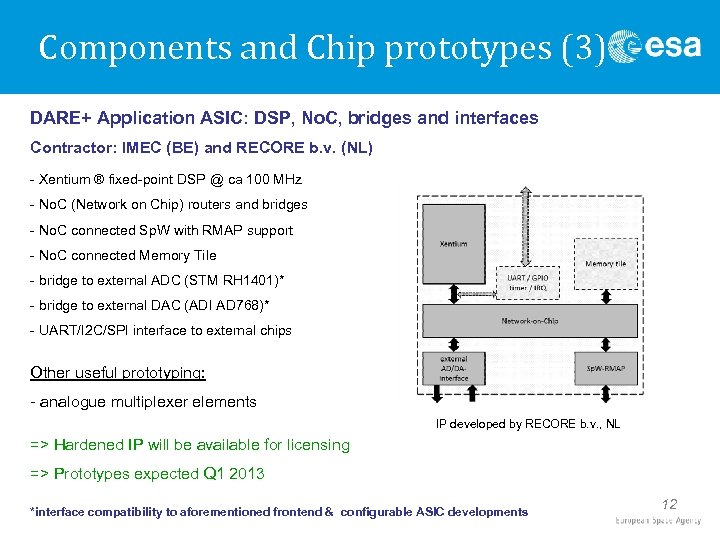Components and Chip prototypes (3) DARE+ Application ASIC: DSP, No. C, bridges and interfaces