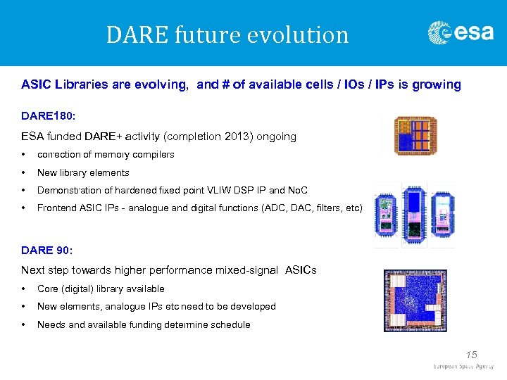 DARE future evolution ASIC Libraries are evolving, and # of available cells / IOs