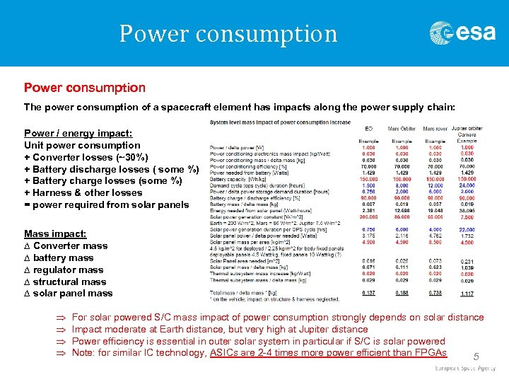 Power consumption The power consumption of a spacecraft element has impacts along the power