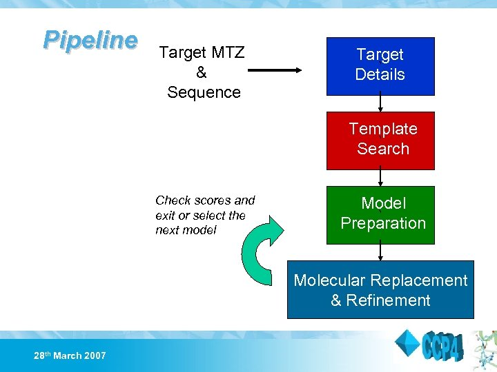 Pipeline Target MTZ & Sequence Target ` Details Template ` Search Check scores and