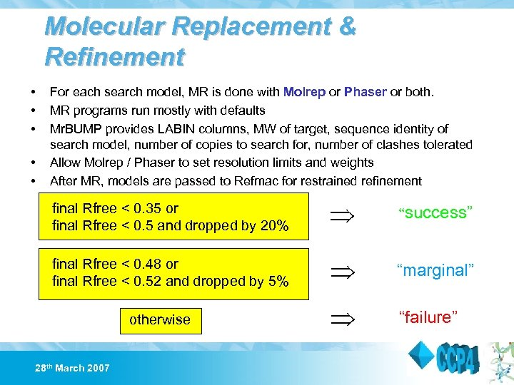 Molecular Replacement & Refinement • • • For each search model, MR is done
