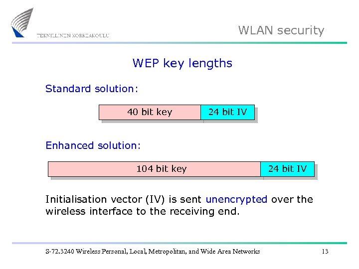 WLAN security WEP key lengths Standard solution: 40 bit key 24 bit IV Enhanced