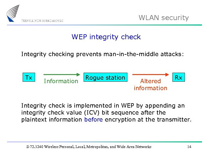 WLAN security WEP integrity check Integrity checking prevents man-in-the-middle attacks: Tx Information Rogue station