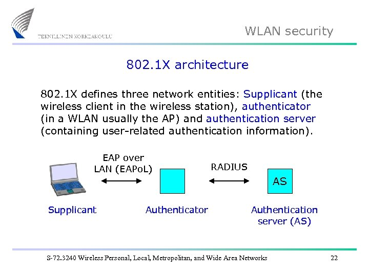 WLAN security 802. 1 X architecture 802. 1 X defines three network entities: Supplicant