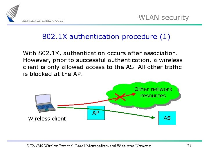 WLAN security 802. 1 X authentication procedure (1) With 802. 1 X, authentication occurs