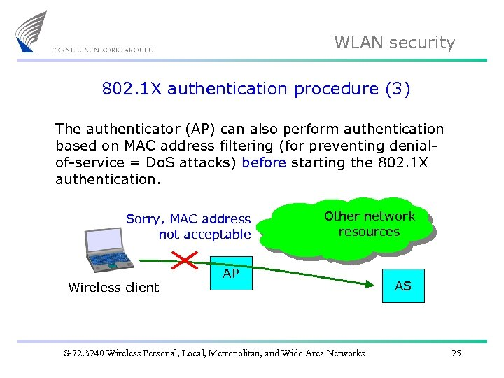 WLAN security 802. 1 X authentication procedure (3) The authenticator (AP) can also perform
