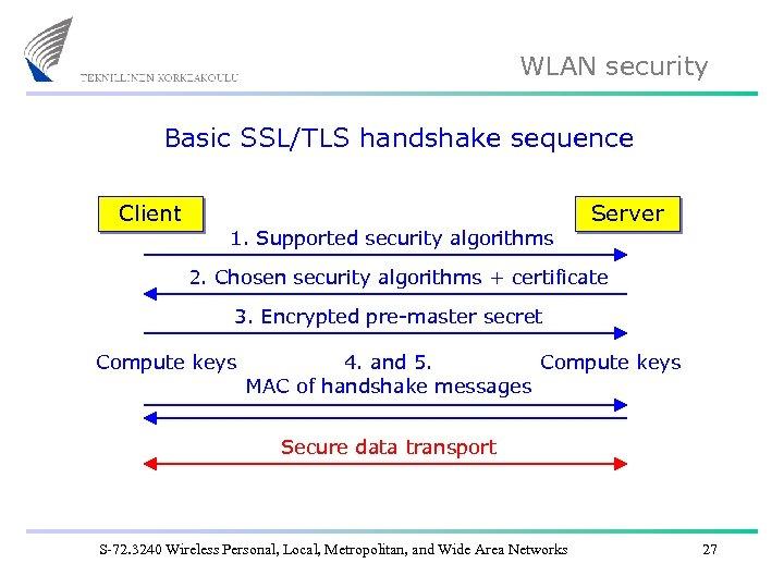 WLAN security Basic SSL/TLS handshake sequence Client 1. Supported security algorithms Server 2. Chosen