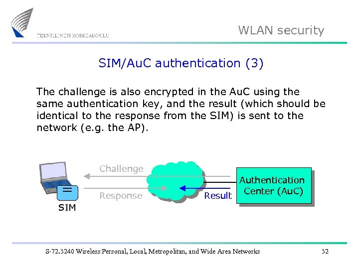 WLAN security SIM/Au. C authentication (3) The challenge is also encrypted in the Au.