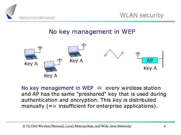 WLAN security No key management in WEP Key A AP Key A No key
