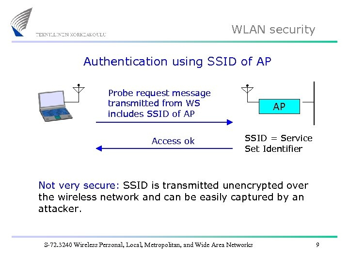 WLAN security Authentication using SSID of AP Probe request message transmitted from WS includes