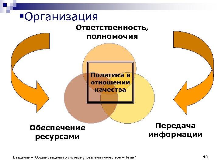 §Организация Ответственность, полномочия Политика в отношении качества Обеспечение ресурсами Введение – Общие сведения о