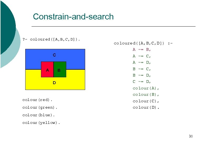 Constrain-and-search ? - coloured([A, B, C, D]). C A B D colour(red). colour(green). coloured([A,