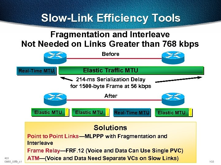 Slow-Link Efficiency Tools Fragmentation and Interleave Not Needed on Links Greater than 768 kbps