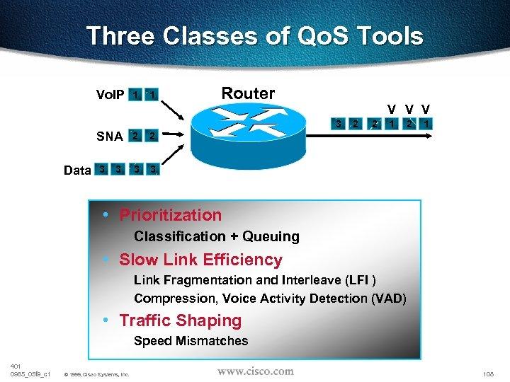 Three Classes of Qo. S Tools Vo. IP 1 1 V V V 3