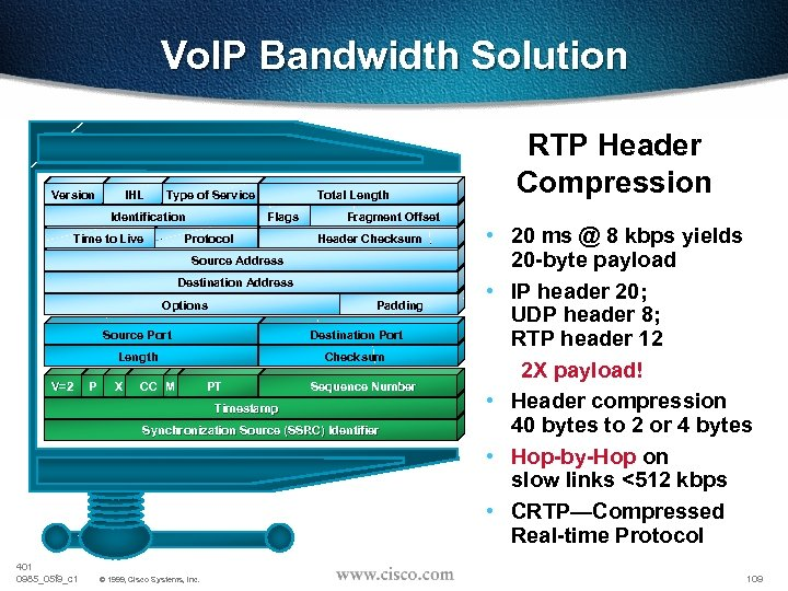 Vo. IP Bandwidth Solution Version IHL Type of Service Identification Time to Live Total