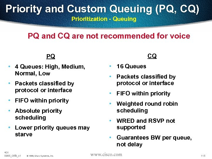 Priority and Custom Queuing (PQ, CQ) Prioritization - Queuing PQ and CQ are not