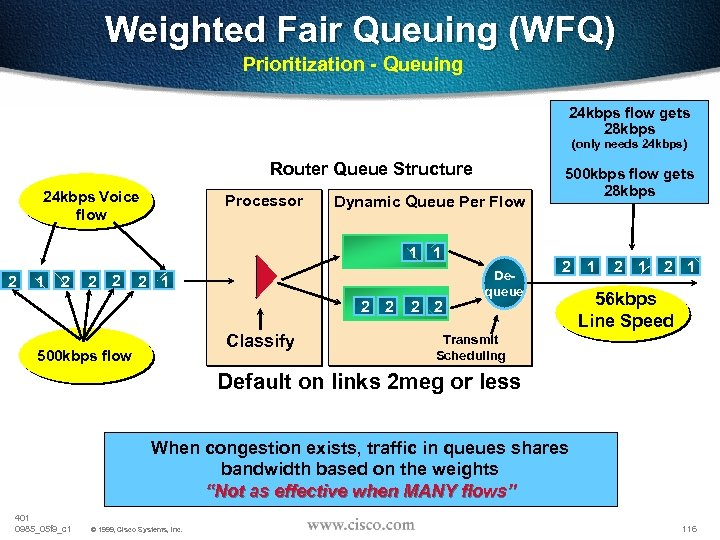 Weighted Fair Queuing (WFQ) Prioritization - Queuing 24 kbps flow gets 28 kbps (only