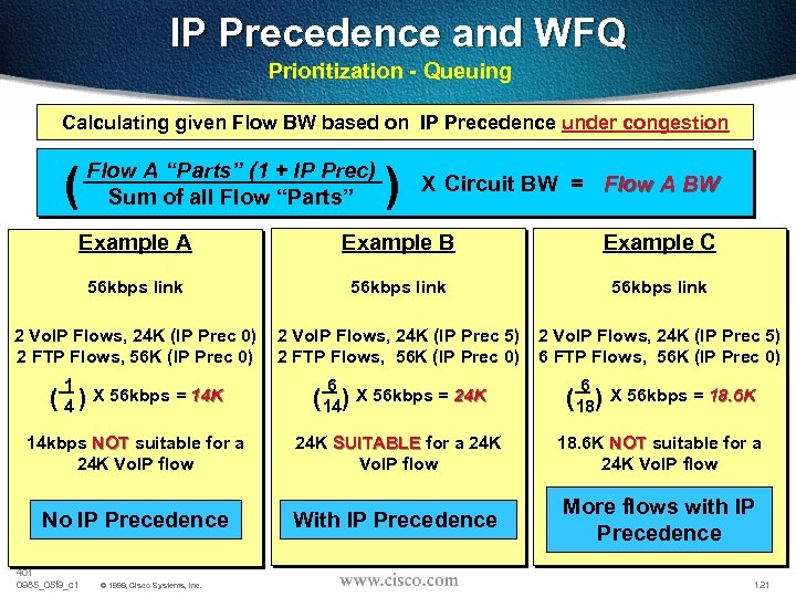 IP Precedence and WFQ Prioritization - Queuing Calculating given Flow BW based on IP