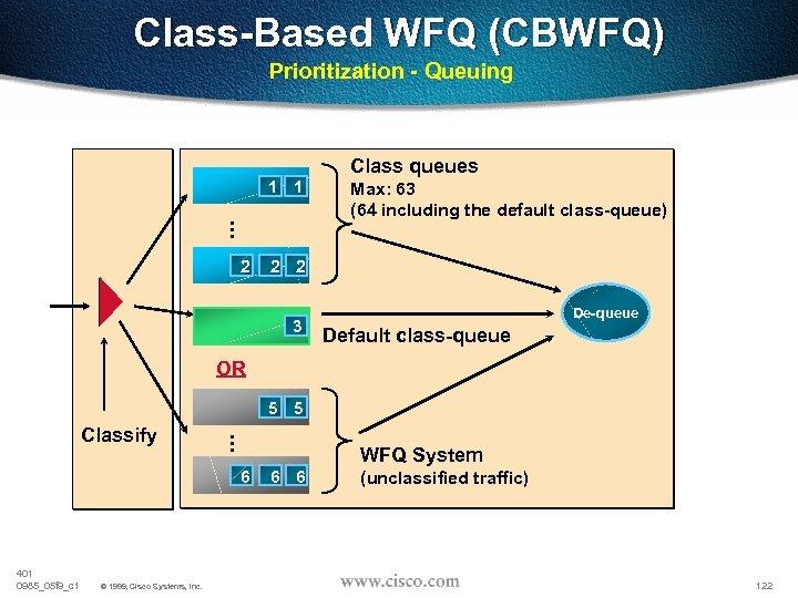 Class-Based WFQ (CBWFQ) Prioritization - Queuing Class queues 1 1 . . . 2