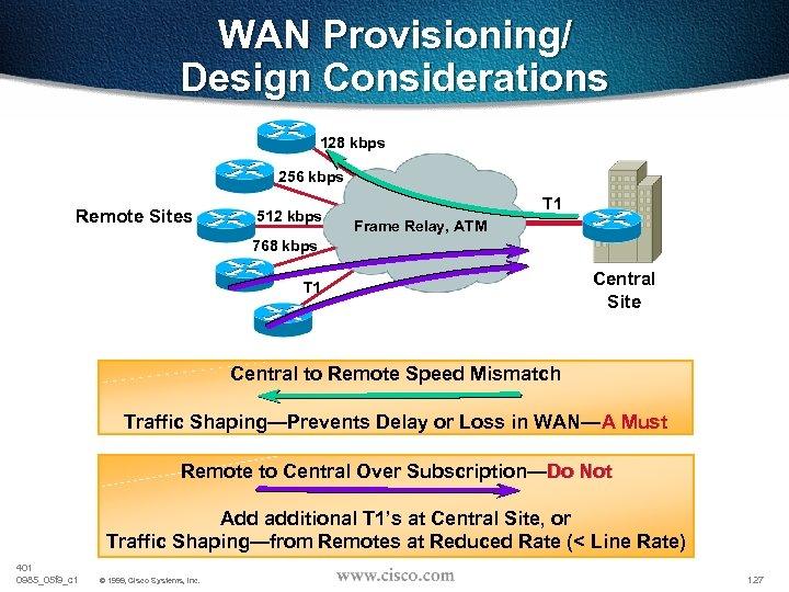 WAN Provisioning/ Design Considerations 128 kbps 256 kbps Remote Sites 512 kbps T 1